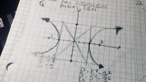 Math 1010 – Reflection